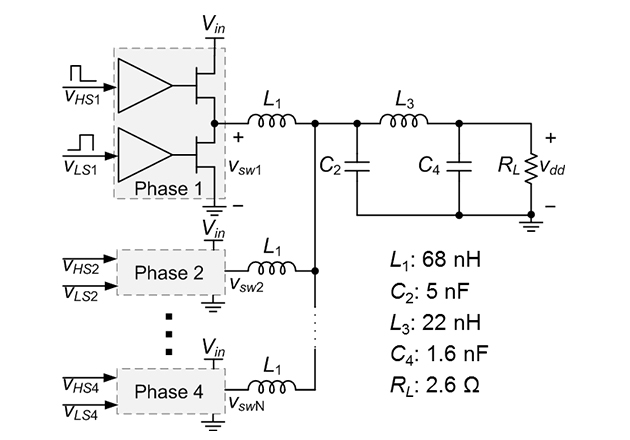 Diagram of a four-phase synchronous Buck converter with fourth-order output filter