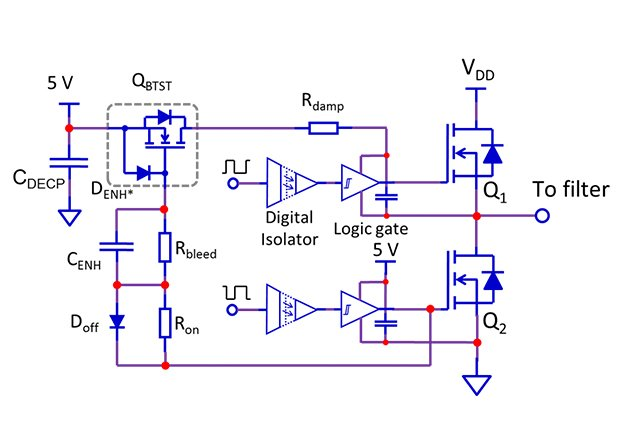 Schematic diagram of the gate drive circuit with synchronous FET bootstrap supply, for one phase of the system converter
