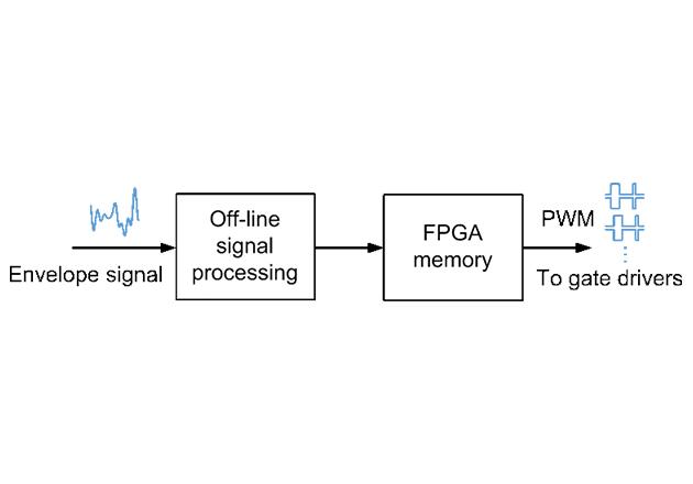 Simplified diagram of ET signal generation