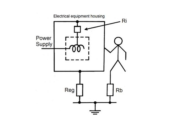 Fig. 2 Simple electrical model with the body as a circuit parameter