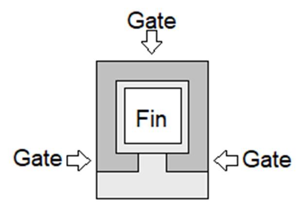 Ω-gate FinFET