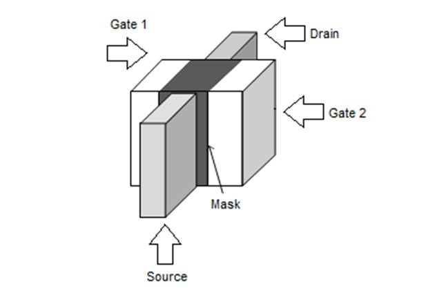 Independent-gate FinFET