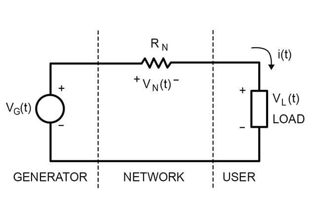 A Deeper Understanding of Power Factor Figure