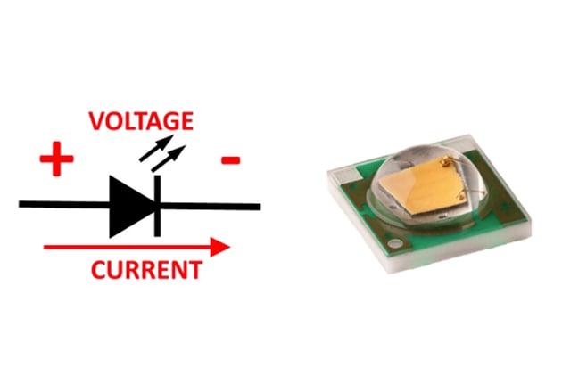 LED symbol and physical appearance (from Cree® XLamp® XP-E LEDs datasheet).