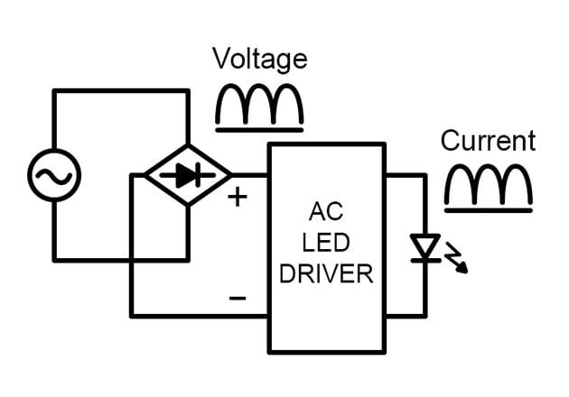AC LED driver