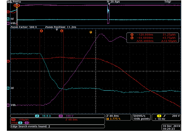 Pre-Switched turn-Off wave form of 1200V 35mOhm MOSFET (United SiC UJ3C120040K3s) at 800V and 40A. Note the non-overlapping current (blue) and voltage (purple) wave forms and virtually no switching losses (red).