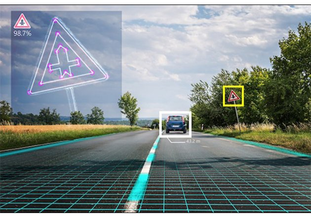 Allegro pushes forward the development of technologies that enable safer and more streamlined autonomous driving.