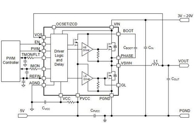 Typical application for the AOZ527xQI Series. Image courtesy of AOZ5277QI datasheet