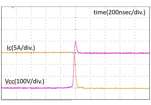 Switching waveforms (phase U, N-side)