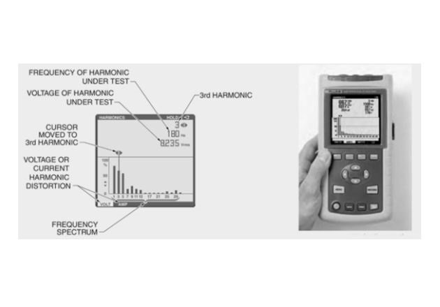 Figure 2. A power quality meter can be used to indicate the presence and magnitude of harmonics.