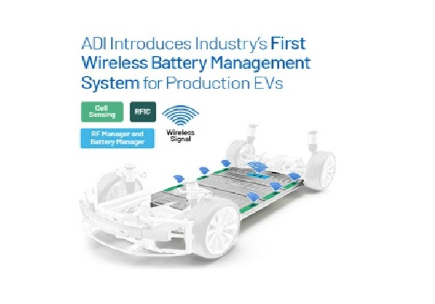 Image courtesy of Analog Devices Incorporated