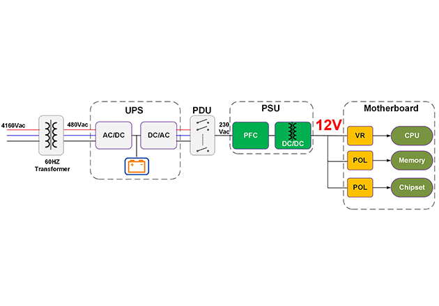 Conventional power architecture with 12V bus