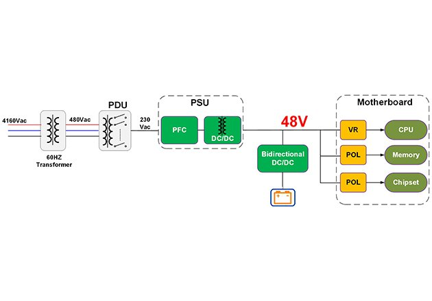 Alternative power architecture with 48V bus
