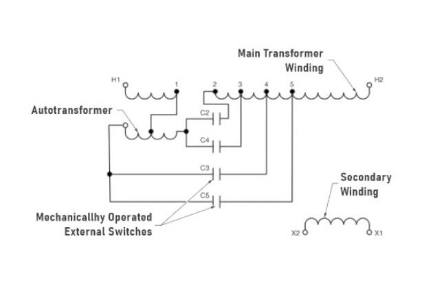 Figure 4. Autotransformers are used with automatic switchgear to make small adjustments to the output of a two winding transformer.