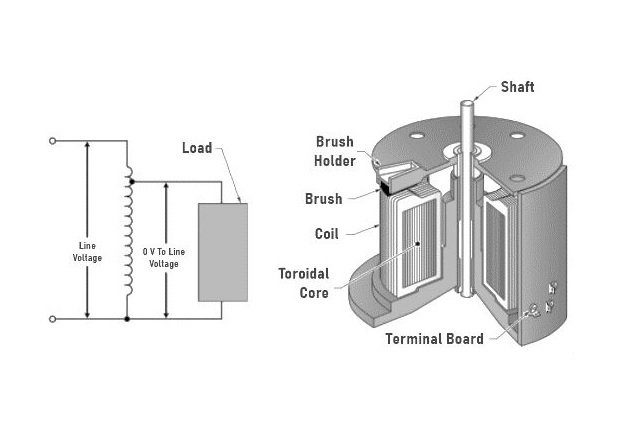 Figure 5. Variable autotransformers can be used whenever a variable voltage source is needed.
