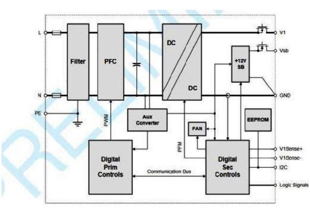 Block diagram of the TET2200 Series. Image courtesy of Bel Power