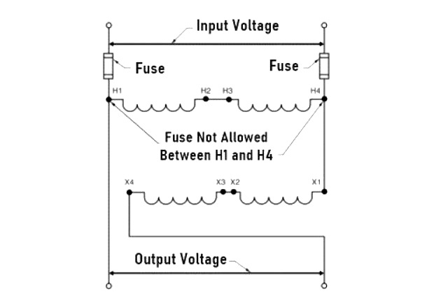 Figure 2. A fuse is not allowed between the H1 and H4 taps of the primary.