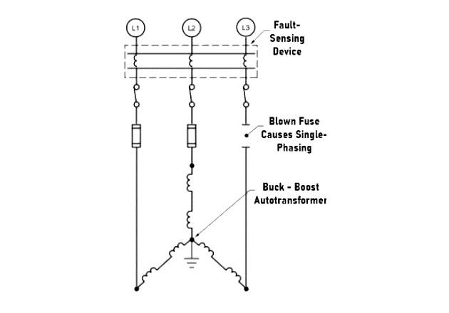 Figure 4. NEC ® Section 450.5 requires fault sensing in 3-phase, 4-wire systems to guard against single-phasing or internal faults.