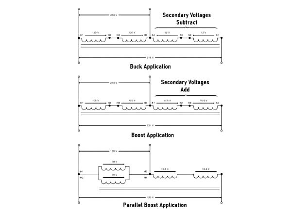 Figure 1. Buck-boost transformers reduce or increase the source voltage because the primary and secondary are wired in series with each other.