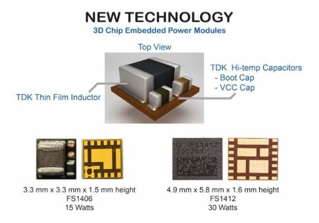Figure 2: 3D Chip Embedded Power Modules (compliments of TDK)