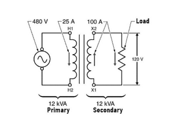 Figure 2. The primary and the secondary have the same power rating.