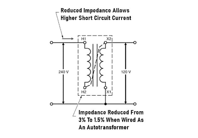 Figure 4. The low impedance of an auto-transformer allows higher short circuit current flow than a two-winding transformer.
