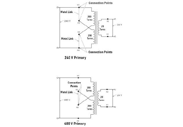 Figure 1. In order to deliver 24V, the control transformer primary coils can be connected in parallel for a 240V source or in series for a 480V source.