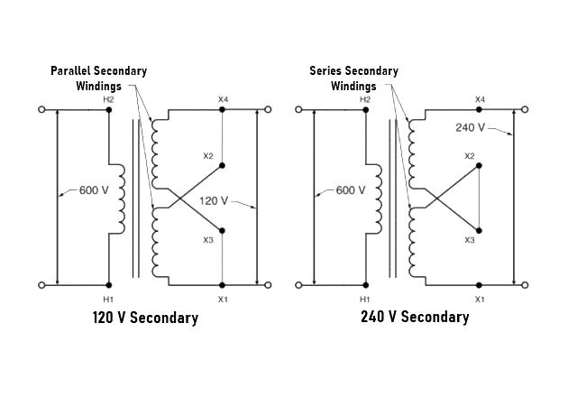 Figure 2. For a 600V source, the secondary coils can be connected in parallel for a 120V secondary or in series for a 240V secondary.