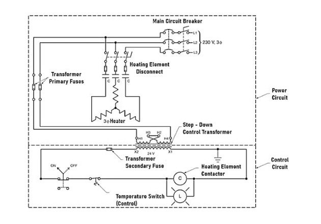 Figure 1. A control transformer is normally fused on the primary and secondary sides for maximum protection.