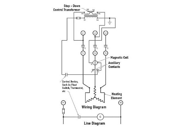 Figure 5. A heating element is controlled by contacts powered by the low-voltage supply from a control transformer