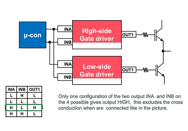 Desaturation circuitry