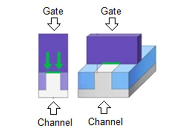 Planar MOSFET (1 gate)