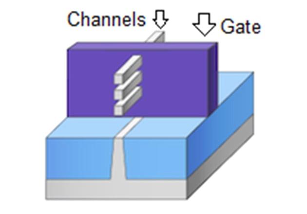 GAAFET (4 gates – nanowires)