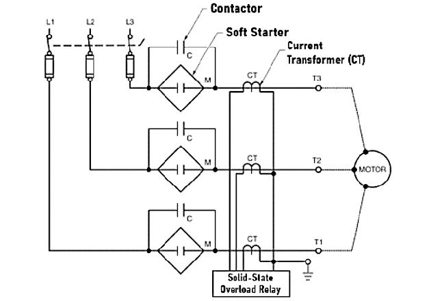 Figure 7. Current transformers are used to feed an overload relay in motor starter applications.