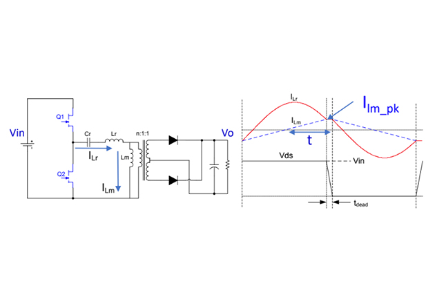 The primary current and voltage waveform for the half bridge LLC resonant converter