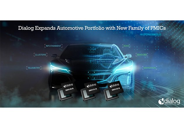 Dialog Semi Expands Auto PMIC Offering with New Family of High-Current DC-DC (Buck) Converters Figure