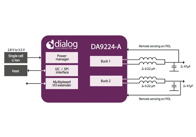 DA9224 is a PMIC feature adjustable soft-start and automatic phase shedding to protect the overall system.