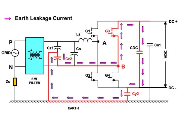 Bi-directional totem pole in grid tie mode (during negativehalf)