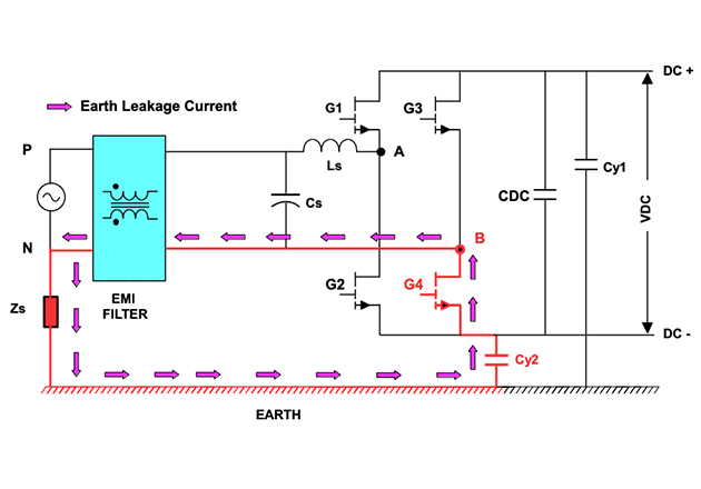Earth leakage current path in the absence of AC side Y-caps (negative to positive transition)
