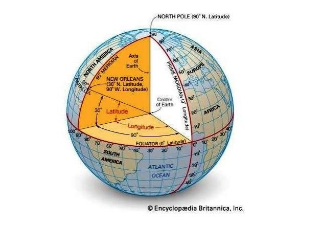Figure 1. Utilizing latitude and longitude allows for accurate, universal locating. Image courtesy of Encyclopedia Britannica.