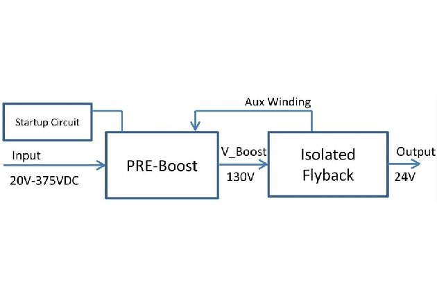 Figure 1: Two-stage power supply