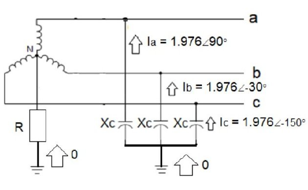 Figure 2. Circuit diagram showing capacitance (charging) currents under normal conditions
