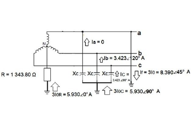 Figure 4. Circuit diagram showing currents under a single line-to-ground fault in phase a