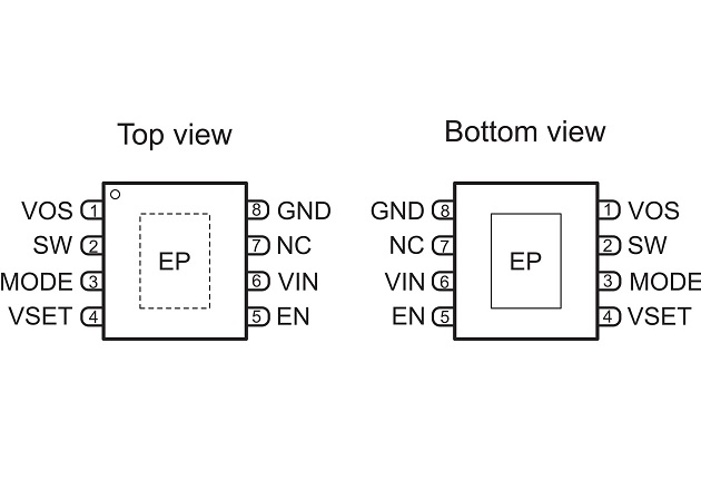 Figure 5: The pinout of the TPS62840 in the DGR package