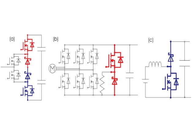 Figure 4: Sequence of bipolar degradation screening process for SiC MOSFETs.