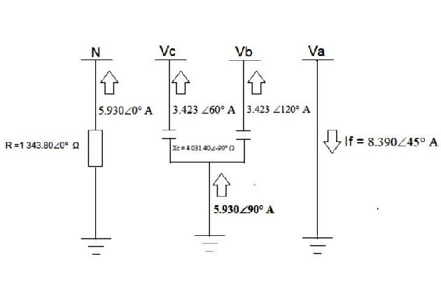 Electrical Grounding Using The High-resistance  Hrg  Method