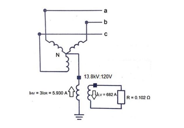 Fig. 7 Circuit diagram showing currents flowing in the distribution transformer and through the resistor
