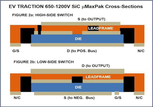 Figure 2: EV Traction 650-1200V SiC µMaxPak Cross-Sections Top: high-side switch Bottom: low-side switch