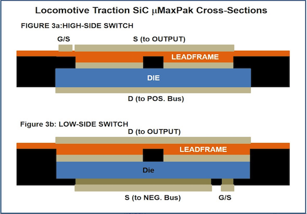 Figure 3: Locomotive Traction SiC µMaxPak Cross-Sections Top: high-side switch Bottom: low-side switch