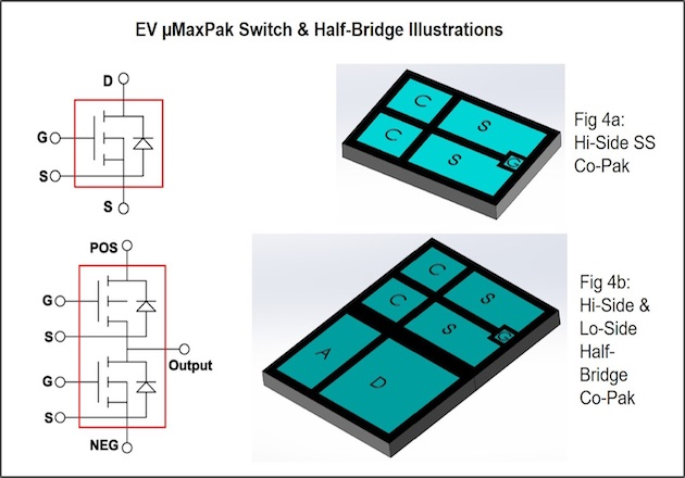 Figure 4: EV µMaxPak Switch & Half-Bridge Illustrations Top: Hi-Side SS Co-Pak Bottom: Hi-Side & Lo-Side Half-Bridge Co-Pak